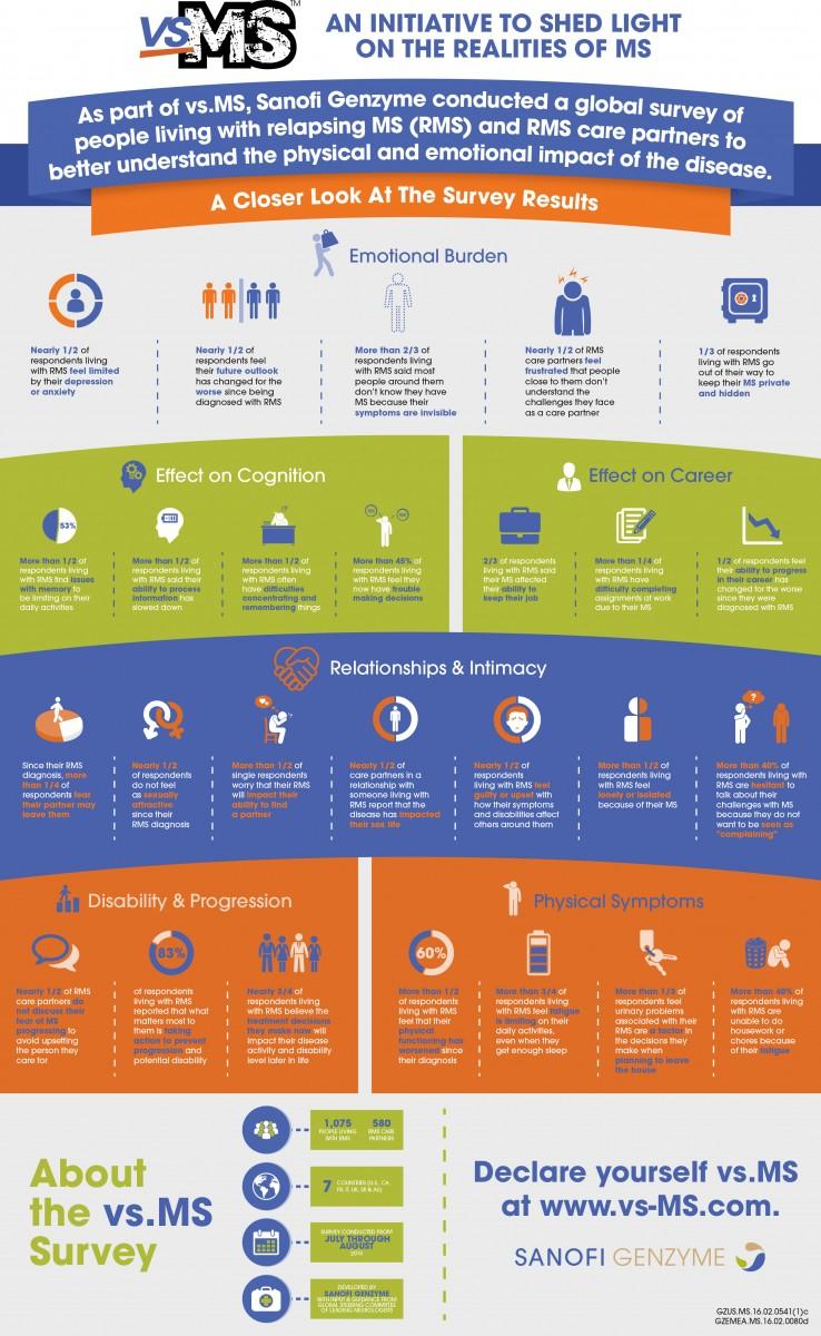 CWNY_SG_VSMS_Infographic_8.5x14_Rebrand_V6